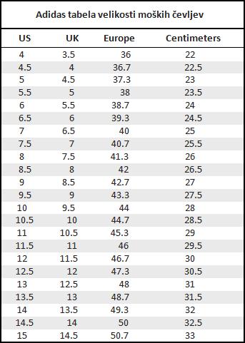 Adidas tabela velikosti čevljev