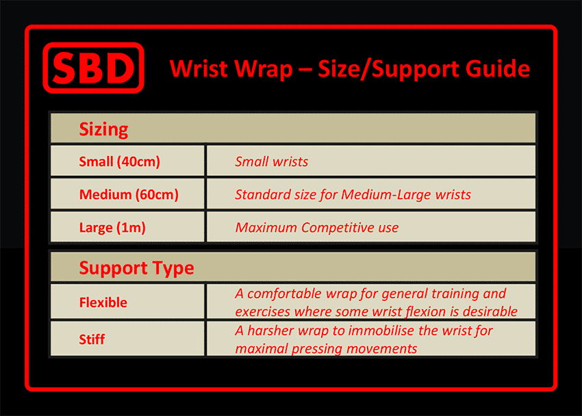Wrist Wrap Size Support Chart